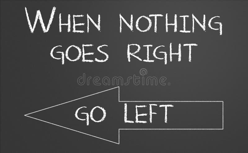 Cuando va nada a la derecha vaya a la izquierda ilustración del vector