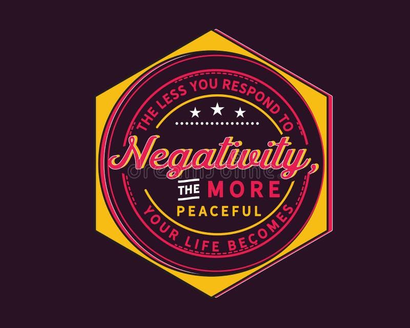 Cuanto menos que usted responde a la negatividad, más pacífica su vida llega a ser ilustración del vector