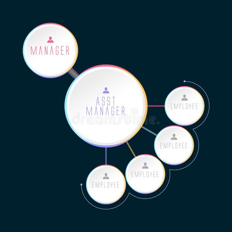 Cuatro paso Infographics, formas circulares, infographics llano multi de la jerarquía ilustración del vector