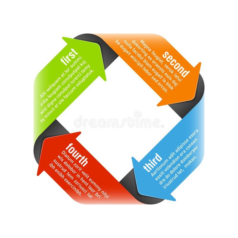 Cuatro pasos de progresión procesan flechas stock de ilustración