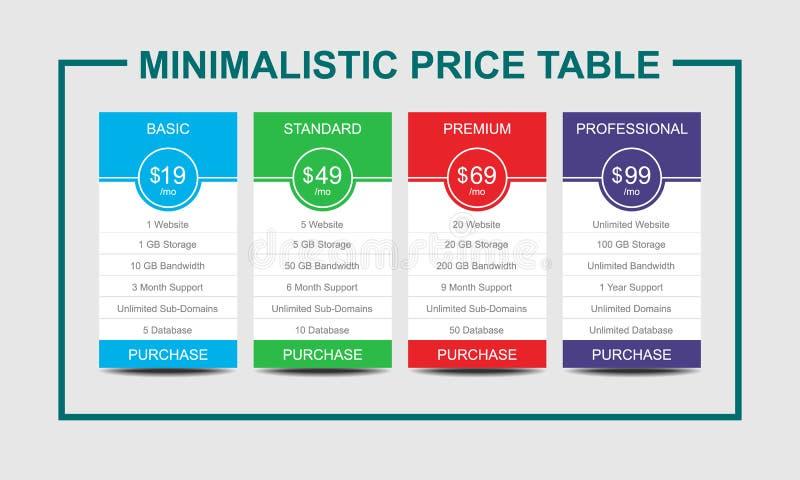 Cuatro tarifas, interfaz para el sitio Tabla del precio de Minimalistic ilustración del vector