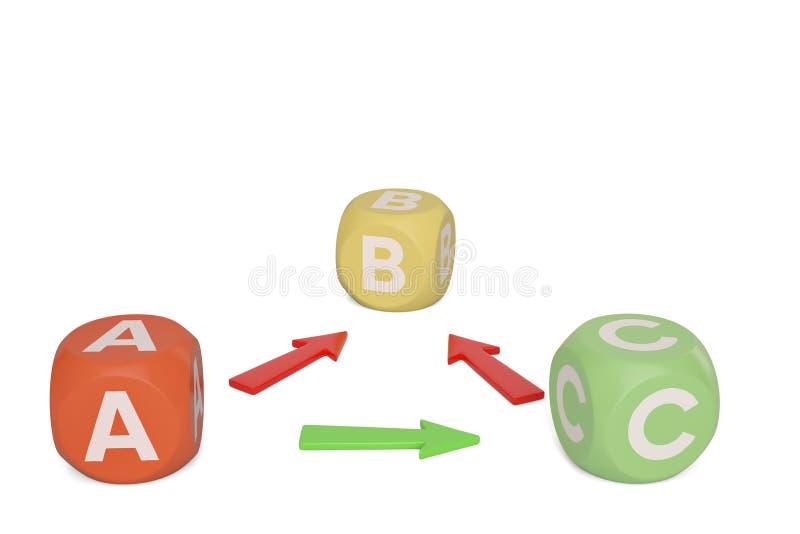 Cubo colorido de A, de B y de C con la flecha, concepto a del éxito empresarial libre illustration