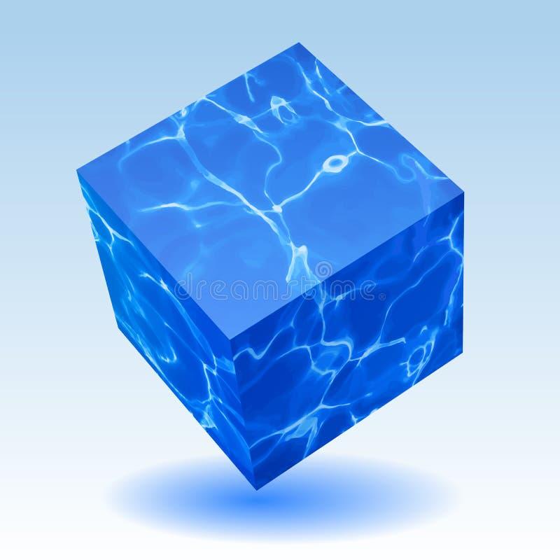 Cubo dell'acqua royalty illustrazione gratis