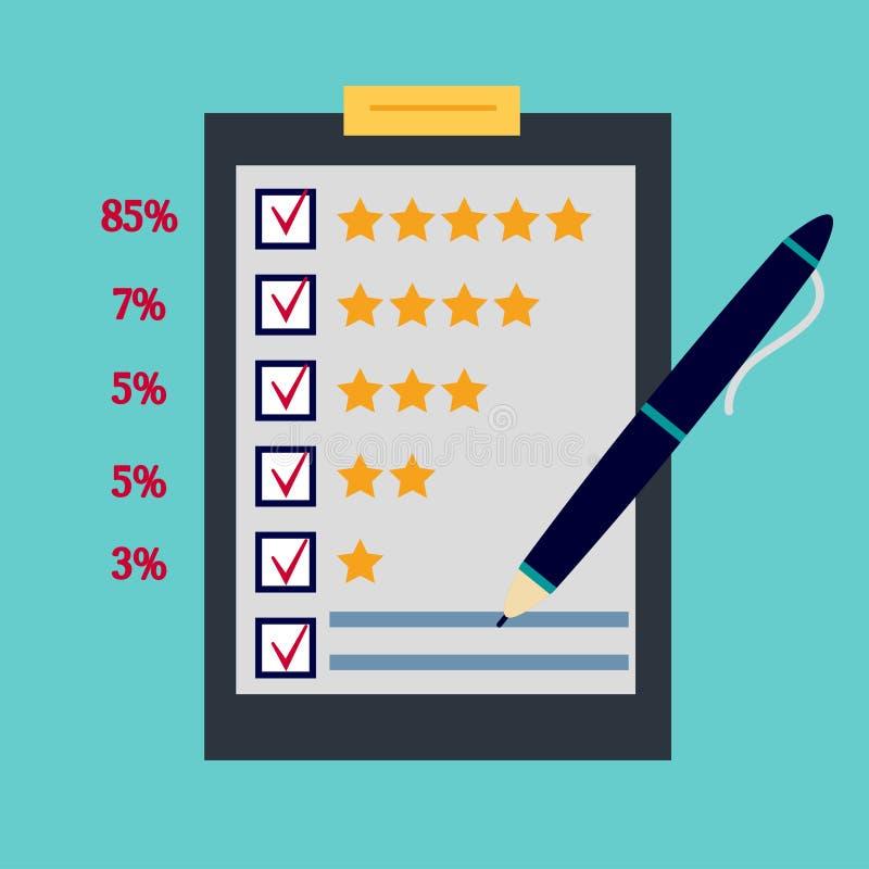 Cuestionario, estadísticas de los comentarios de clientes en porcentaje ilustración del vector