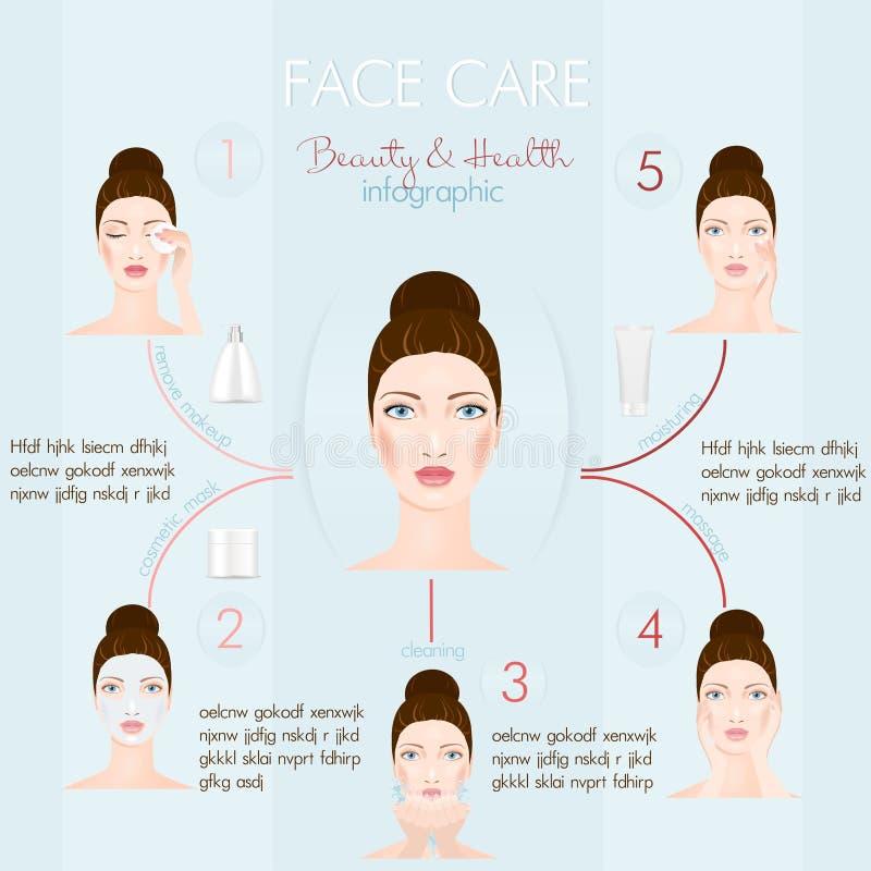 Cuidado da cara infographic ilustração royalty free