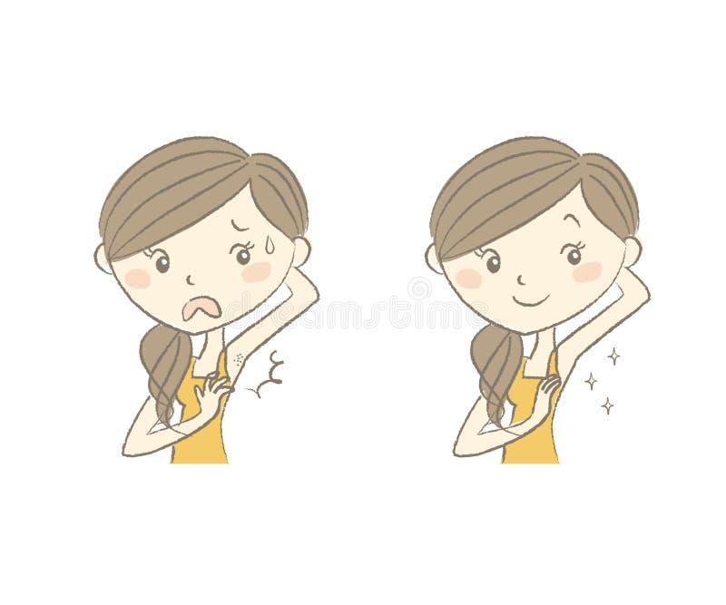 Cuidado del cabello del axila de la mujer antes después libre illustration