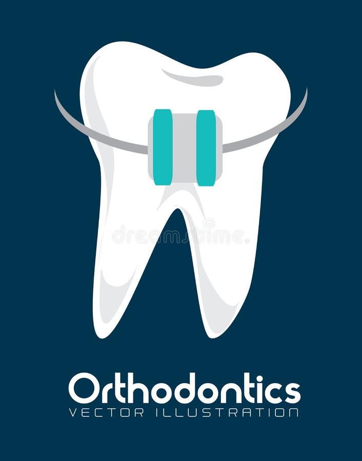 Cuidado dental ilustración del vector