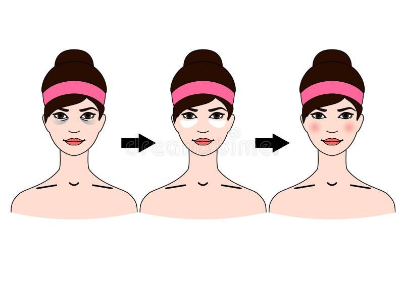 Cuidados com a pele postos em fase do olho com os remendos do gel do olho ilustração royalty free