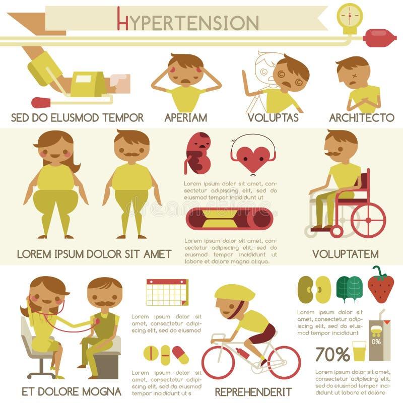 Cuidados médicos da hipertensão e infographic médico ilustração do vetor