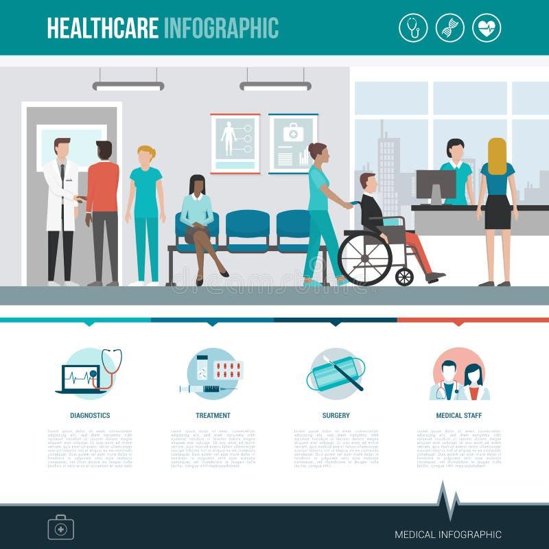 Cuidados médicos e hospitais infographic ilustração royalty free