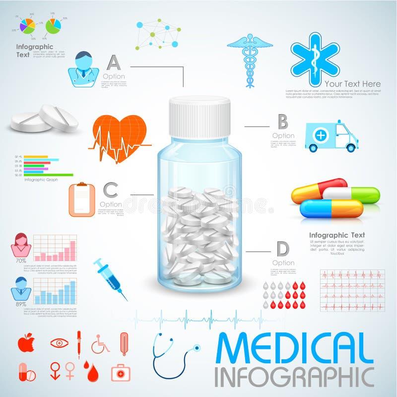 Cuidados médicos e Infographics médico ilustração do vetor