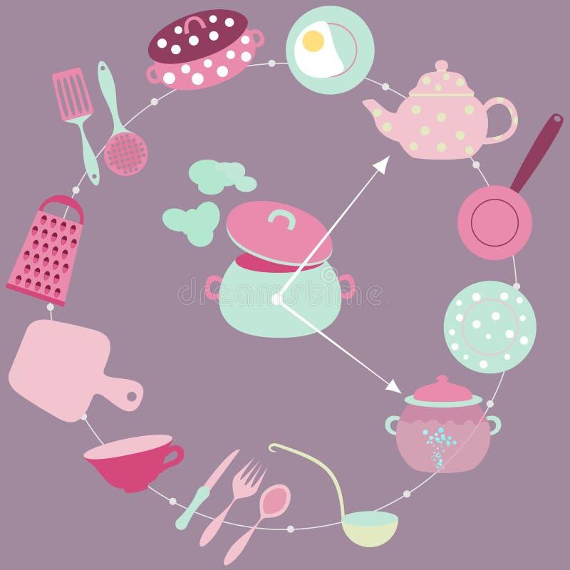Cuisine autour du concept d'horloge illustration de vecteur