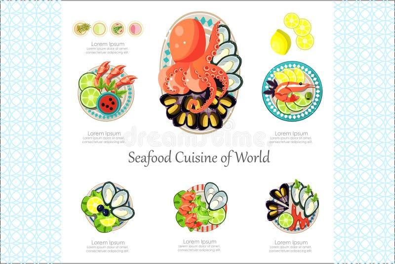 Cuisine de fruits de mer de monde, de crabe, de crevette, de poulpe, de moule sur plats, d'élément de conception pour la banni illustration stock