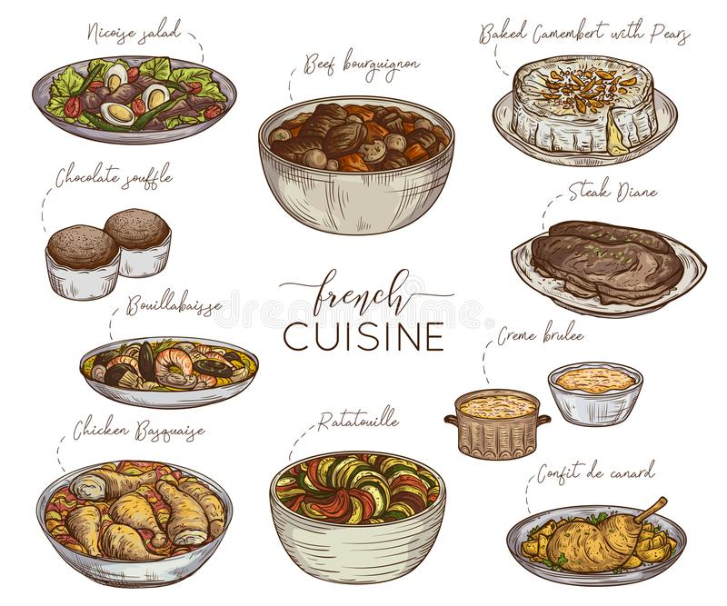 Cuisine fran aise collection de nourriture d licieuse - Dictionnaire cuisine francais ...