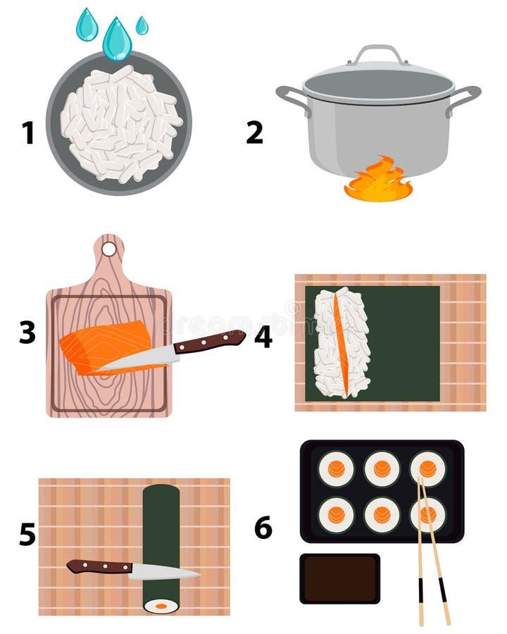 Cuisson du maki de sushi illustration libre de droits