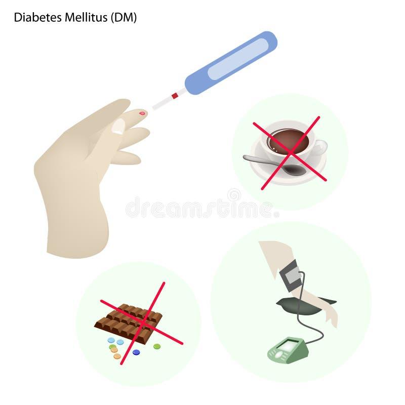 Cukrzyca Mellitus pacjent z Krwionośnego cukieru metrem ilustracja wektor