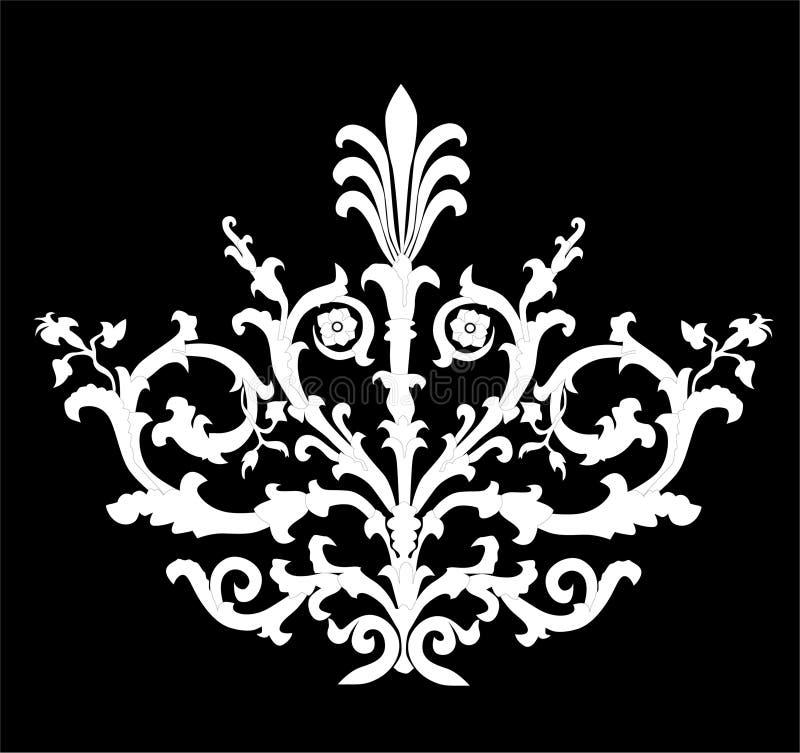 cules λευκό προτύπων απεικόνιση αποθεμάτων