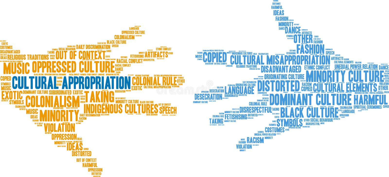 Cultural Appropriation Word Cloud. On a white background stock illustration