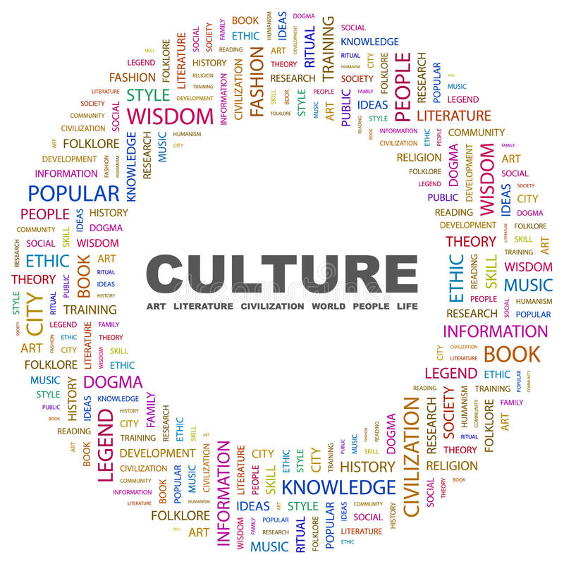 CULTURE. Word cloud concept illustration. Wordcloud collage