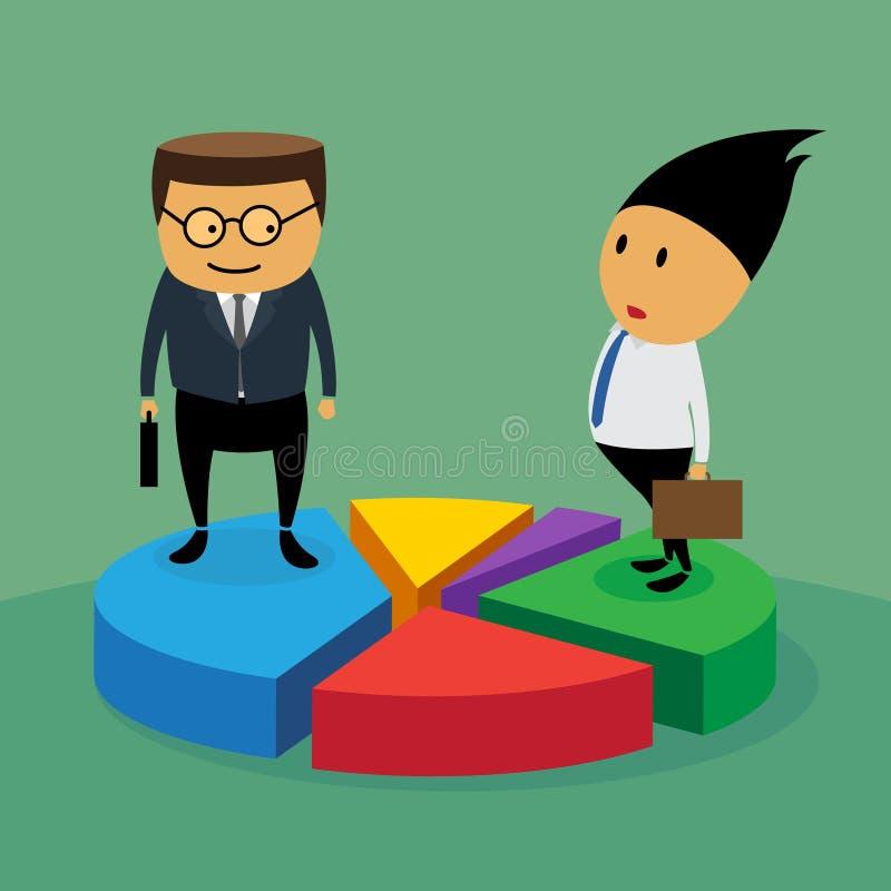 Cuota de mercado con concepto del negocio. ilustración del vector