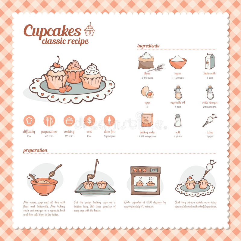 Cupcakes classic recipe. Cupcakes and muffins classic hand drawn recipe with ingtredients, preparation and icons set