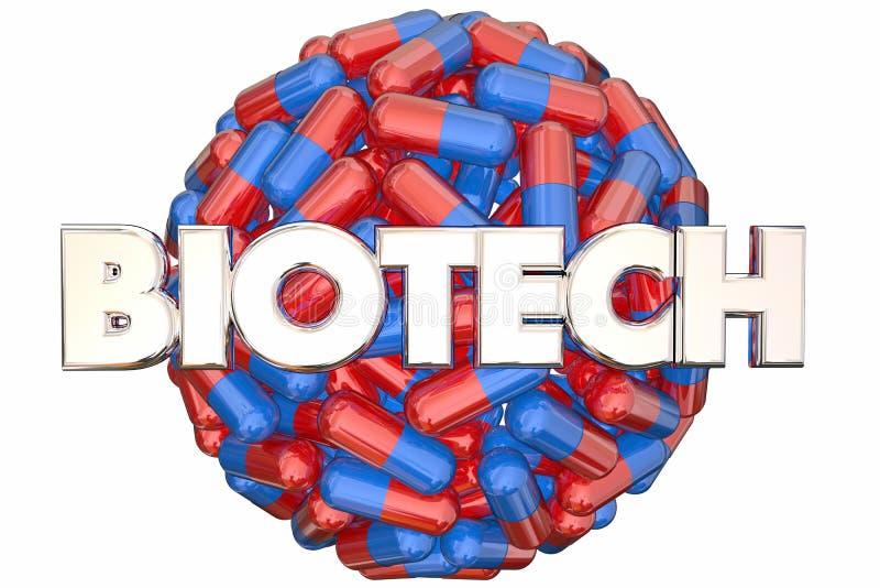Cura della medicina delle pillole di ricerca di Biotech Meidcal royalty illustrazione gratis