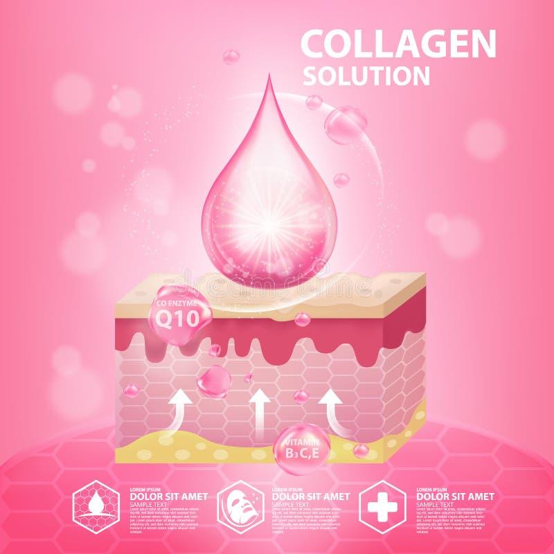 Cura di pelle cosmetica del siero del collagene illustrazione vettoriale