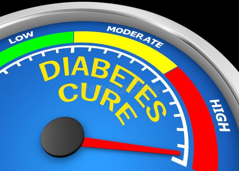 Cura do diabetes ilustração royalty free