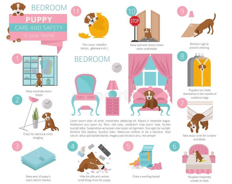 Cura e sicurezza del cucciolo nella vostra casa bedroom Addestramento di cani dell'animale domestico dentro illustrazione di stock