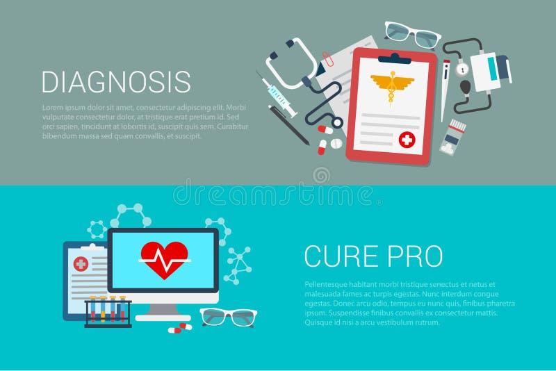 Cura piana di diagnosi del laboratorio medico della medicina dell'insegna di vettore pro royalty illustrazione gratis