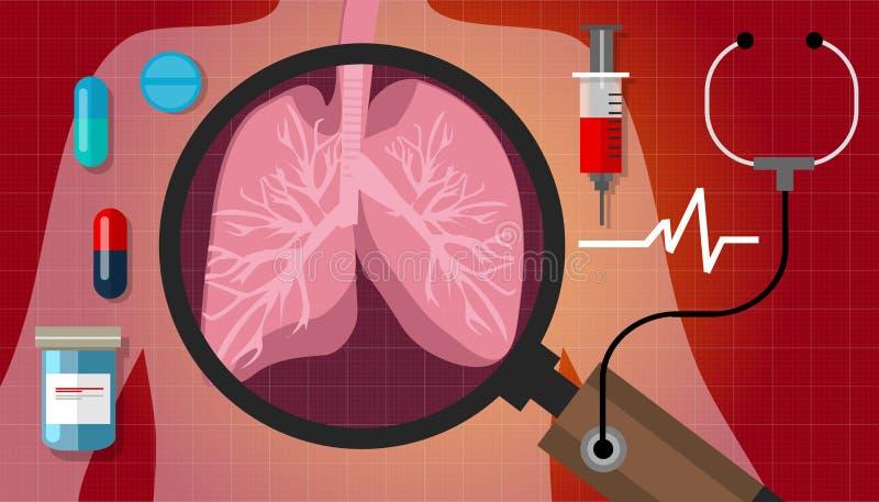 Cura respiratória dos cuidados médicos da anatomia da medicamentação da saúde do câncer do pulmão ilustração royalty free