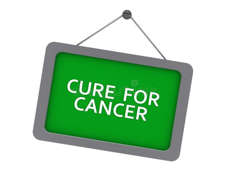 Cure for cancer vector illustration