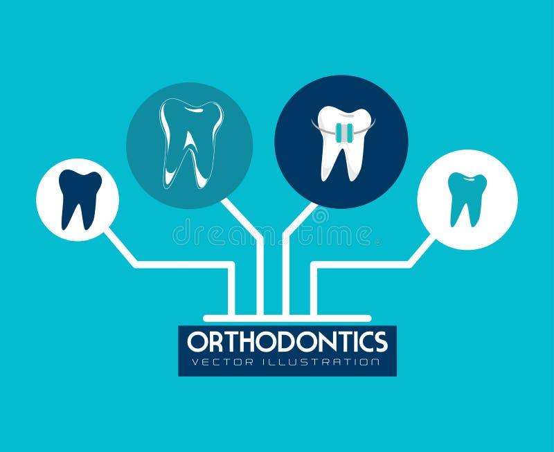 Cure odontoiatriche royalty illustrazione gratis