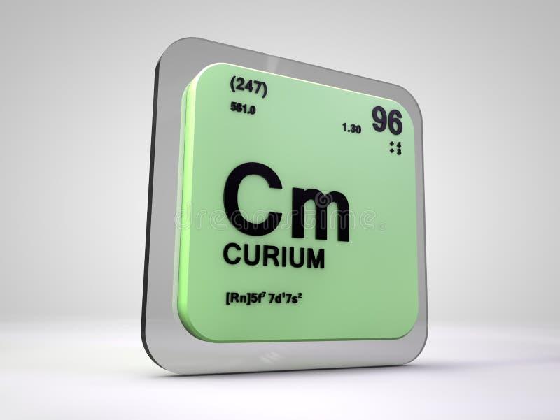 Curio cm tabla peridica del elemento qumico stock de download curio cm tabla peridica del elemento qumico stock de ilustracin ilustracin de urtaz Image collections