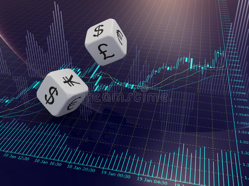 Currency dice and Forex chart royalty free stock image