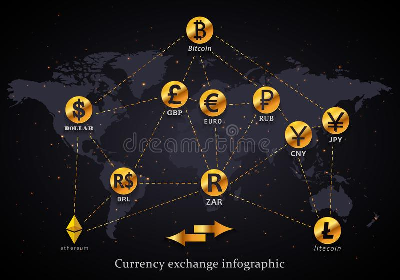 Currency exchange world map infographic with bitcoin, ethereum, litecoin, dollar, euro, ruble, yen, yuan, real, pound and rand stock illustration