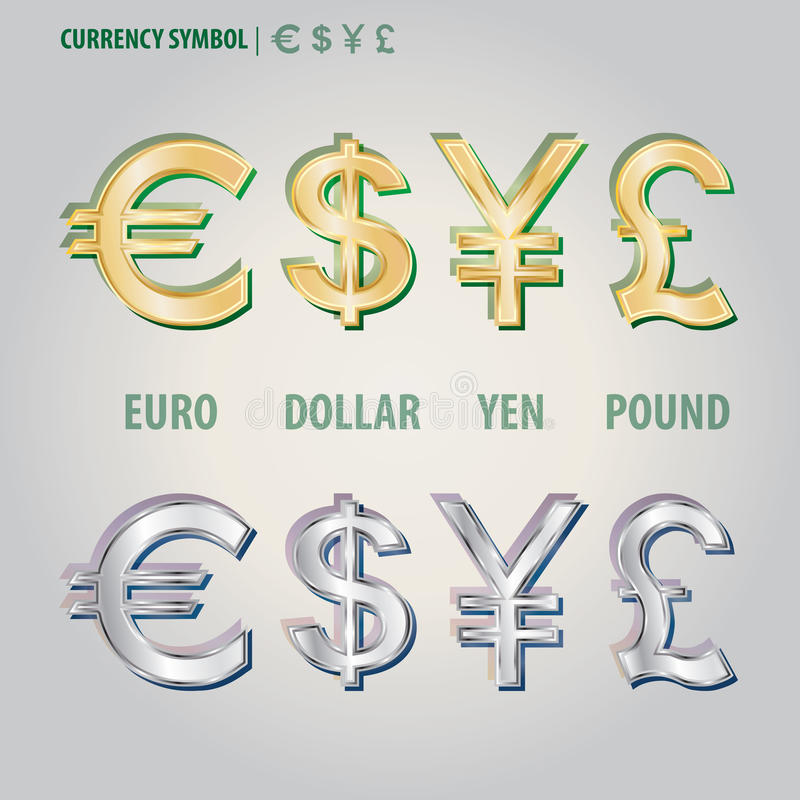 Currency Symbol Of Dollar Euro Yen And Pound Vecto Stock Vector