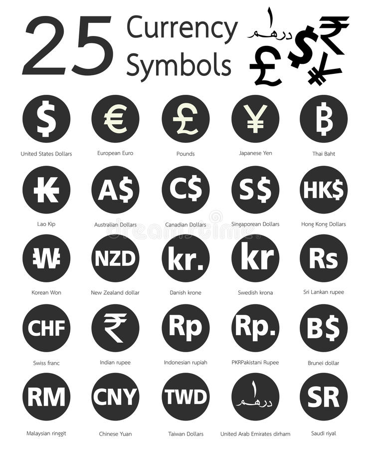 25 currency symbols, countries and their name around the world vector illustration
