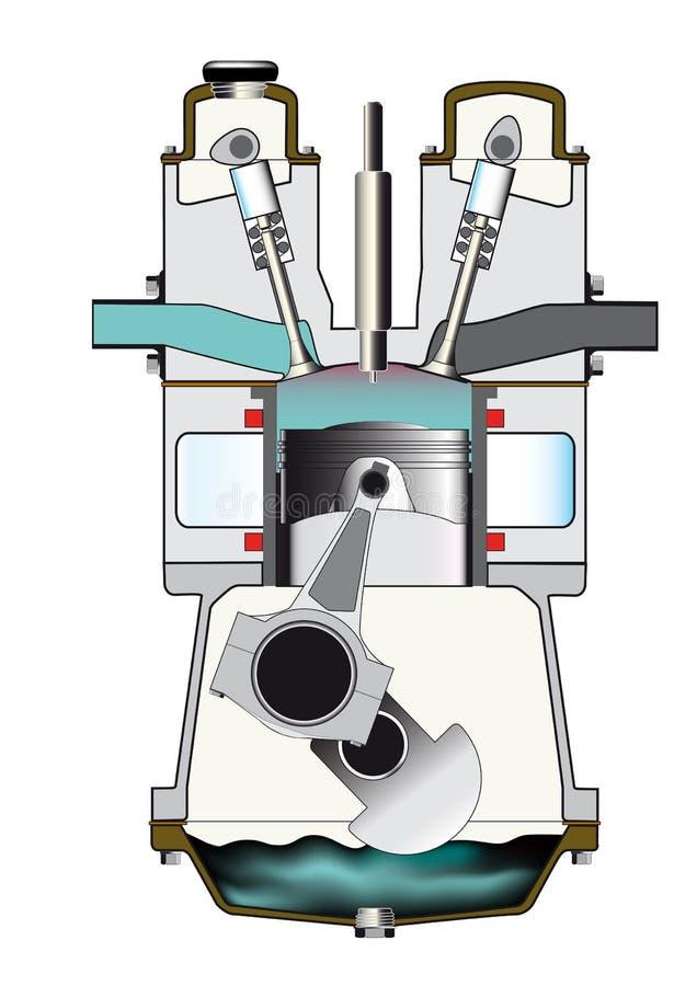 Curso de compressão diesel ilustração stock