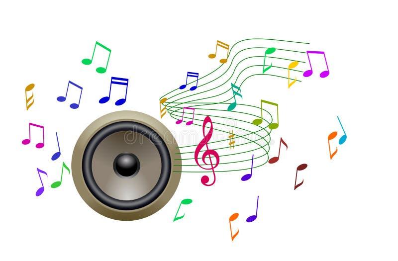 Curva de la nota de la música Ejemplo del Presidente ilustración del vector