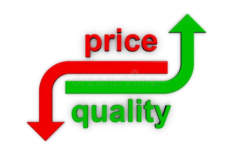 Custo reduzido qualidade melhorado ilustração do vetor
