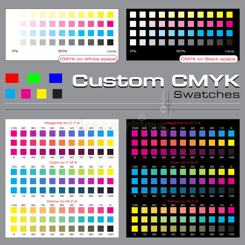 Custom CMYK Swatch. Divide each colors in CMYK mode to show how it mix together with percent. Separate by paste on white and black background. Easy for test royalty free illustration