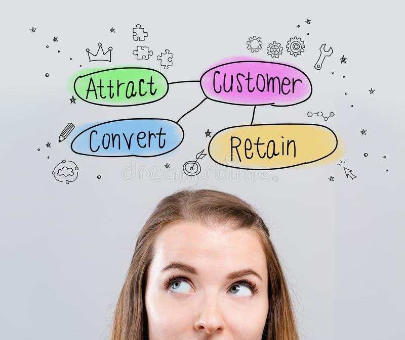 Customer acquisition theme with young woman stock photography