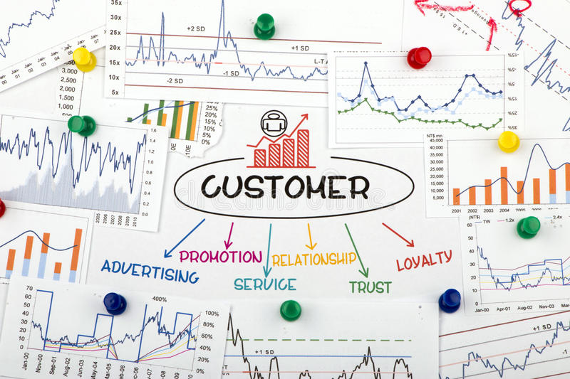 Customer concept in financial chart stock image