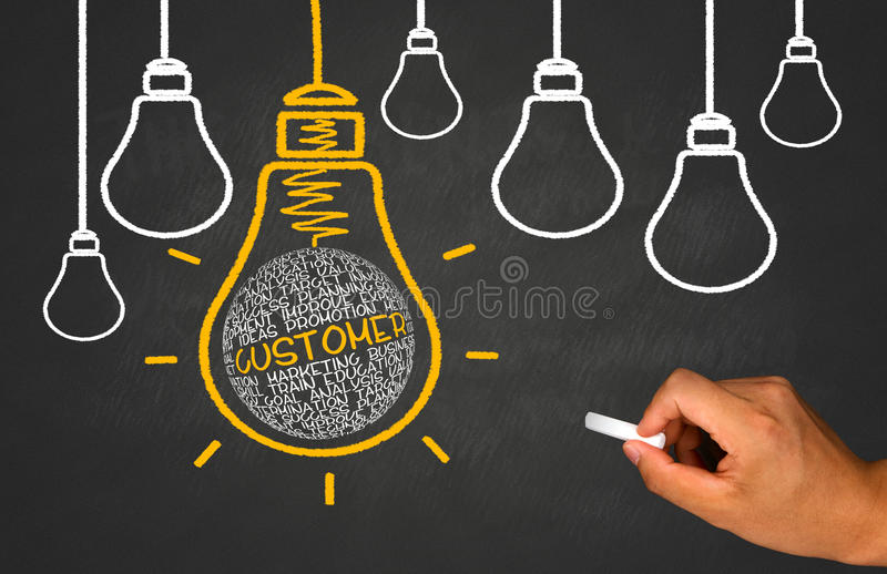 Customer concept royalty free stock photography