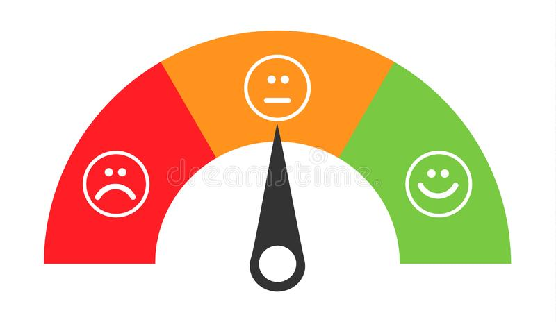 Customer icon emotions satisfaction meter with different symbol on background.  royalty free illustration