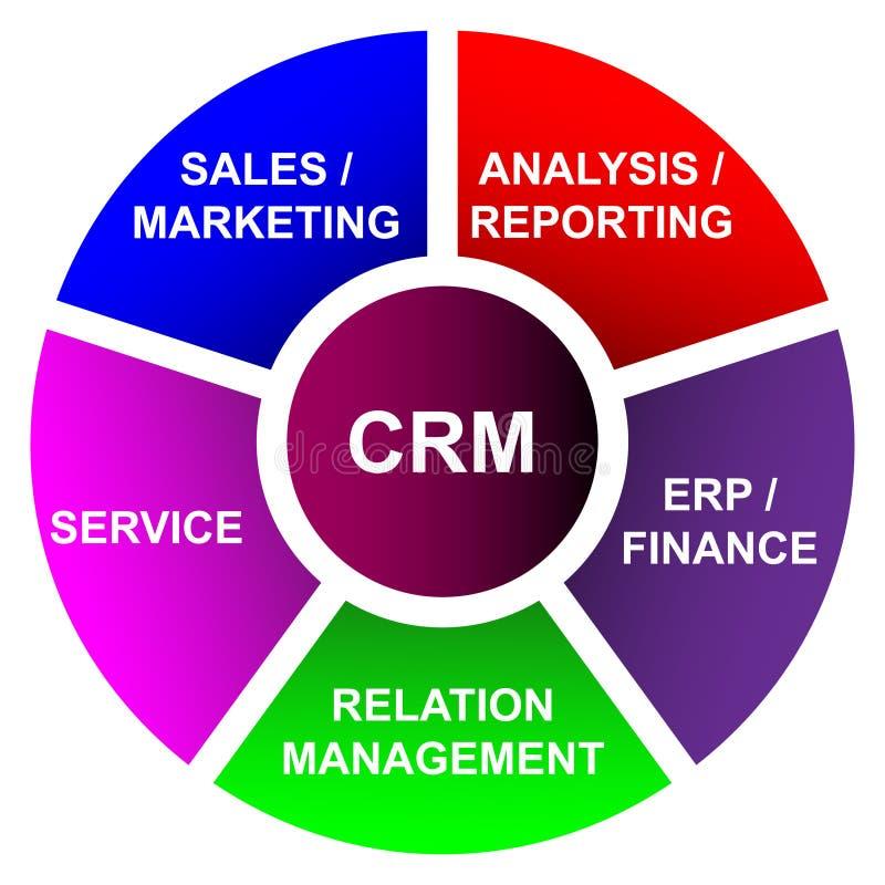 Download Customer Relationship Business Management - Vector Stock Vector - Image: 12461952