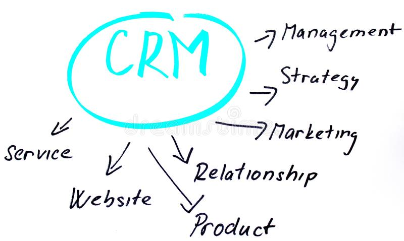 customer relationship management pdf free download