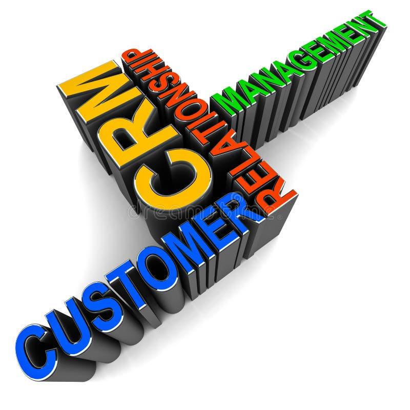 Customer relationship management. CRM or customer relationship management, text extruded on white background royalty free illustration