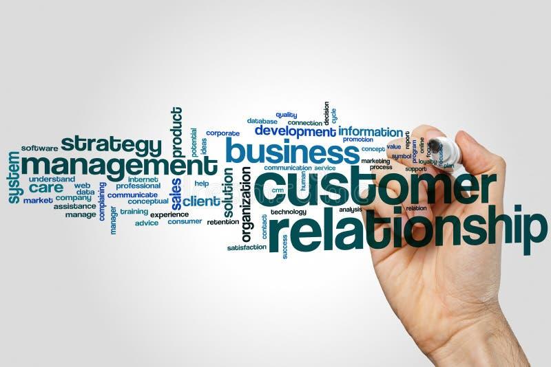 Customer relationship word cloud royalty free stock photos